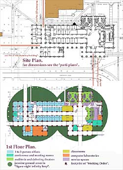 Site and Ground Plan